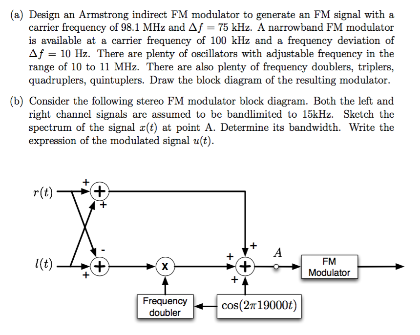 Solved A Design An Armstrong Indirect Fm Modulator To G Chegg Com