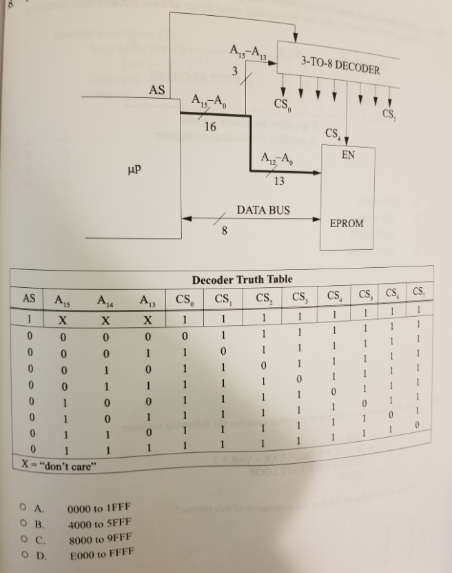 Solved: FE ELECTRICAL AND COMPUTER PRACTICE EXAM 95  A Mic