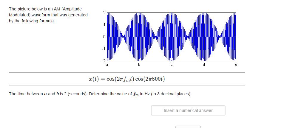 amplitude modulation waveform