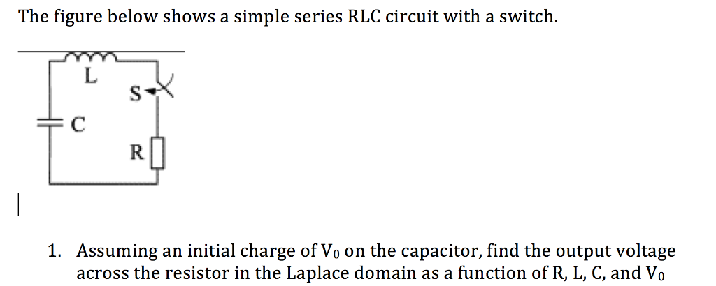 Solved: The Figure Below Shows A Simple Series RLC Circuit ...