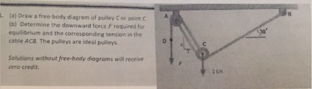 Solved I A Draw A Free Body Diagram Of Pulley C Or Poi