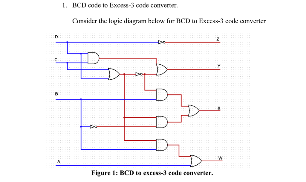 solved 1 bcd code to excess 3 code converter consider t  bcd to excess 3 logic diagram #7