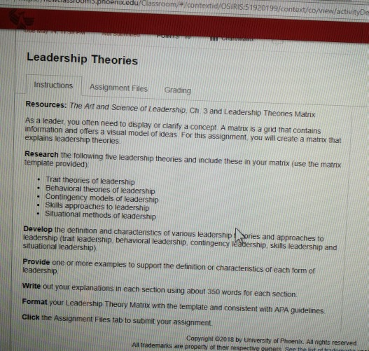 Solved: Leadership Theories Instructions Assignment Files