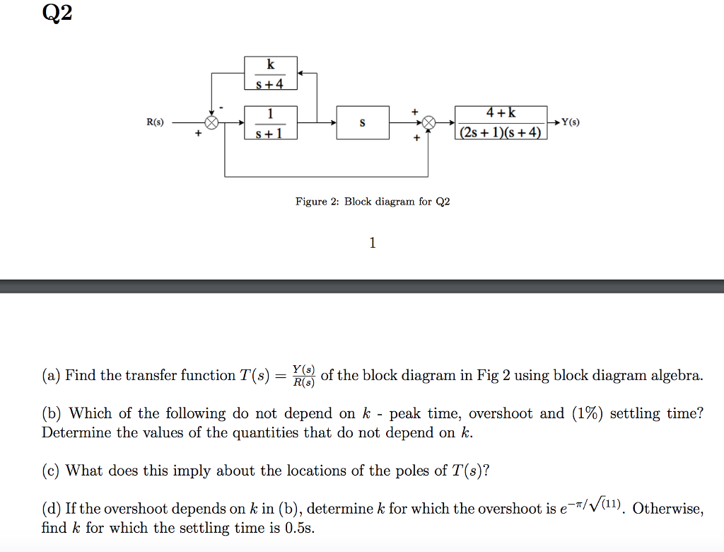 Solved A Find The Transfer Function Ts Y S Rs O Of Block Diagram Q2 1 Figure 2 For