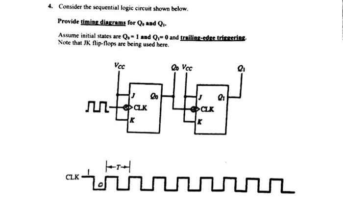 Consider the sequential logic circuit shown Assum