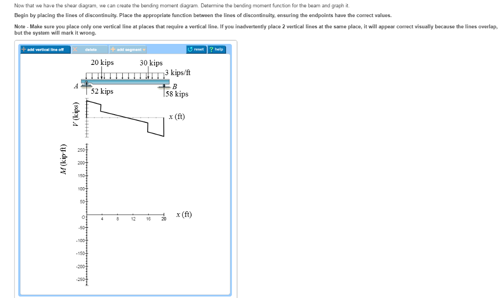 Solved  To Draw The Shear And Bending Moment Diagrams From