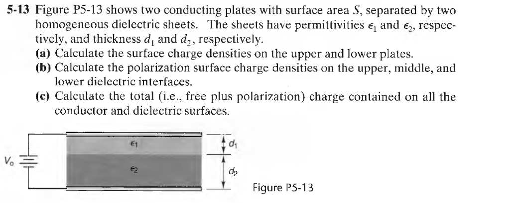 5-13 Figure P5-13 shows two conducting plates with surface area S, separated by two homogencous dielectric sheets. The sheets have permittivities e, and e, respec- tively, and thickness di and d2, respectively. (a) Calculate the surface charge densities on the upper and lower plates. (b) Calculate the polarization surface charge densities on the upper, middle, and lower dielectric interfaces (e) Calculate the total (i.e., free plus polarizaion) charge contained on all the conductor and dielectric surfaces. E1 d1 d2 Figure P5-13
