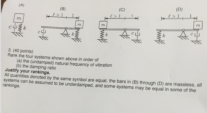 Solved Rank The Four Systems Shown Above In Order Of The