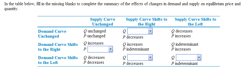Solved Consider The Following Statement An Increase In S