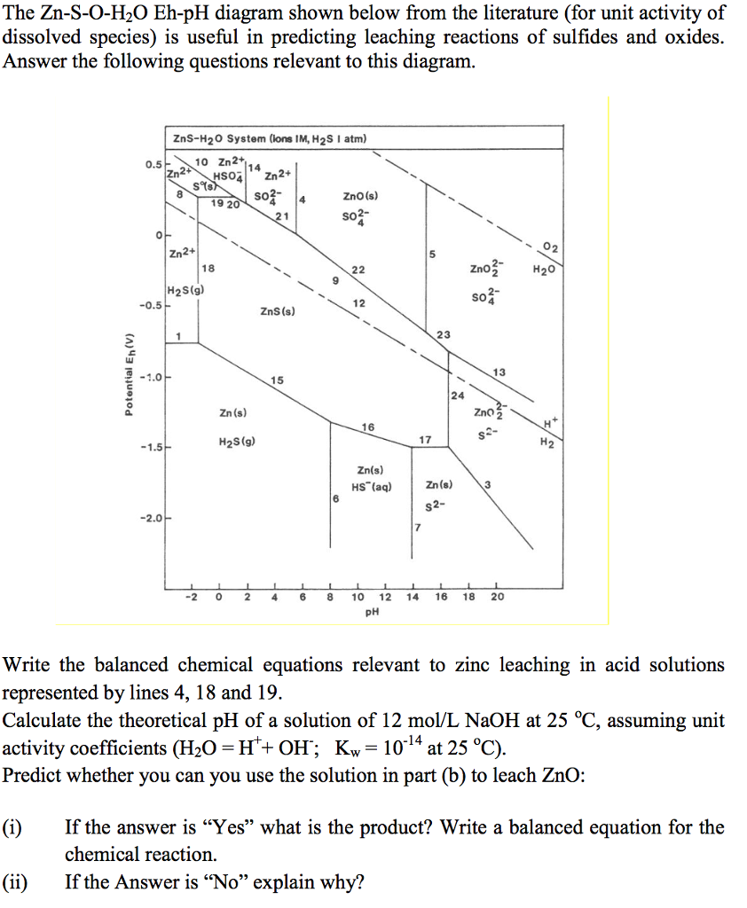 Solved the zn s o h2o eh ph diagram shown below from the question the zn s o h2o eh ph diagram shown below from the literature for unit activity of dissolved spe ccuart