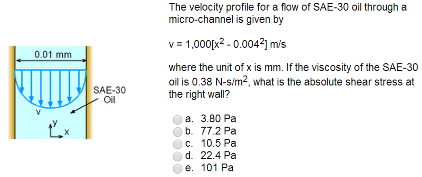 Solved The Velocity Profile For A Flow Of Sae 30 Oil Thro