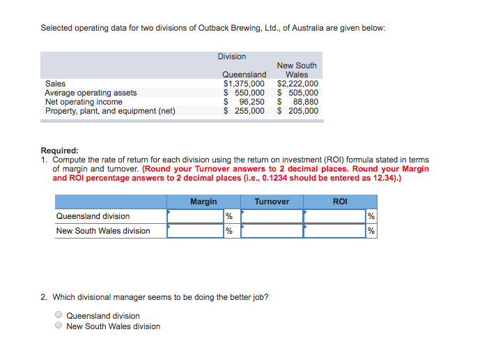 Accounting archive november 12 2017 chegg selected operating data for two divisions of outback brewing ltd of australia are fandeluxe Choice Image