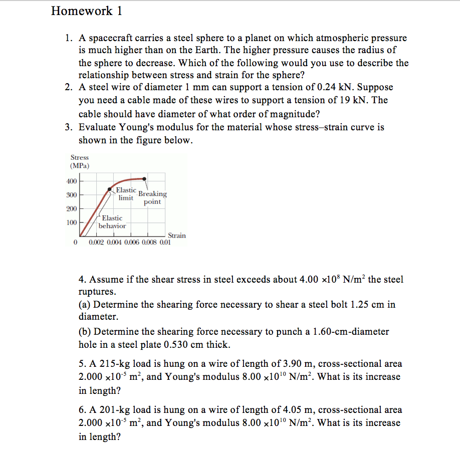 homework is necessary
