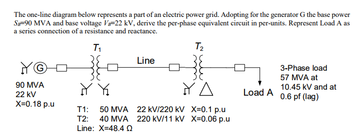 Solved The One Line Diagram Below Represents A Part Of An