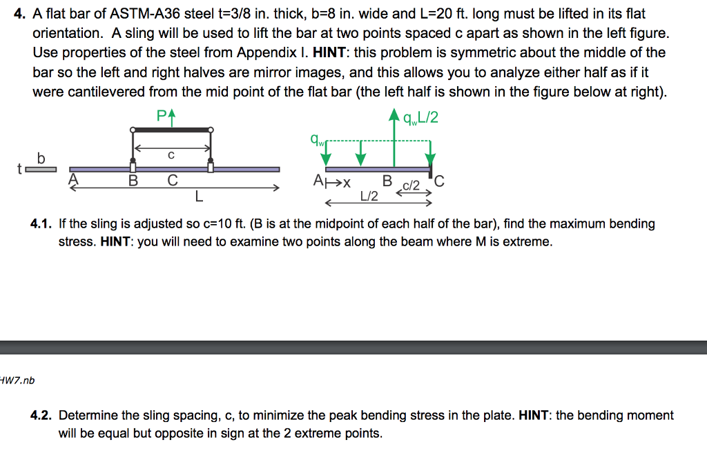Solved: 4  A Flat Bar Of ASTM-A36 Steel T=3/8 In  Thick, B
