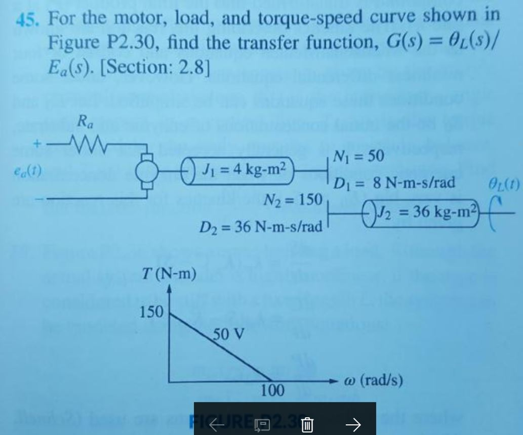 Solved: For The Motor, Load, And Torque-speed Curve Shown ...
