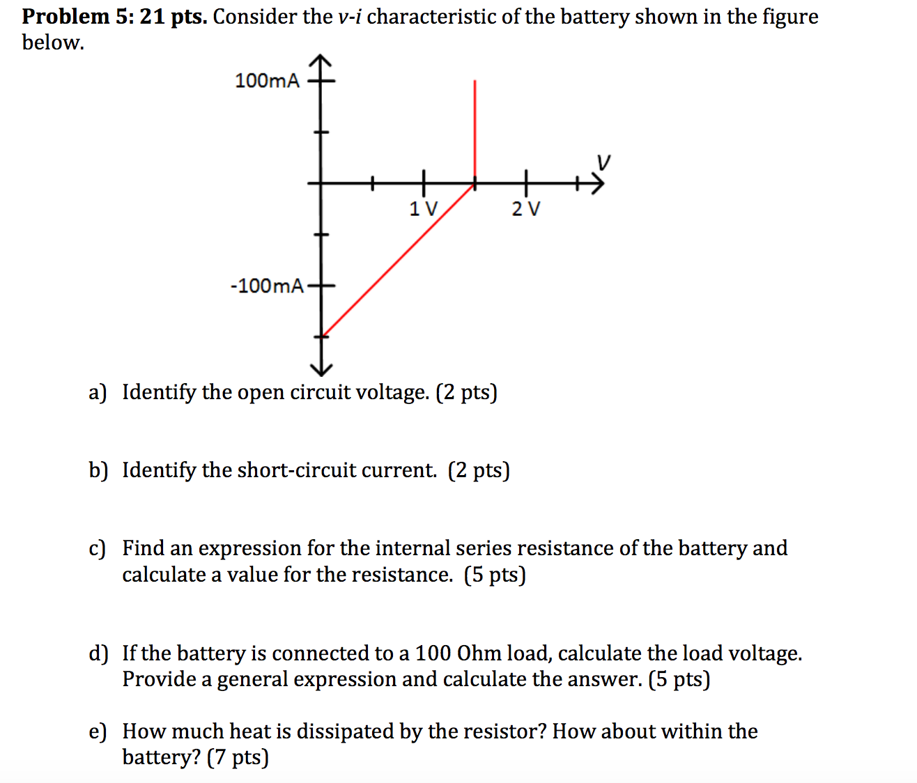 Battery Short Circuit Current Calculation Wiring Diagram For Shortcircuit Example Solved Consider The V I Characteristic Of Sho Rh Chegg Com Calculations Examples
