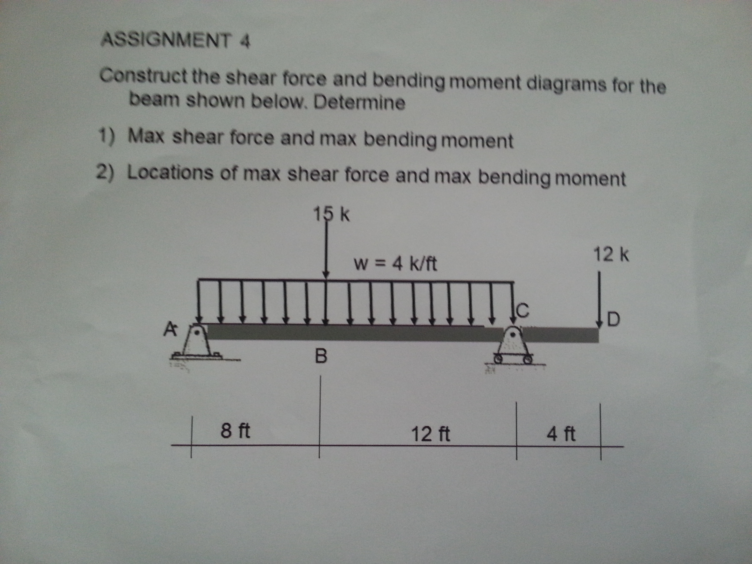 Solved Construct The Shear Force And Bending Moment Diagr Moments Diagram Image For Diagrams Beam Shown Below
