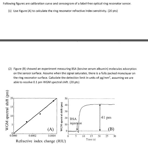 an experiment measuring the refractive index of two solutions Snell's law and refraction snell's laws quantifies refraction between two media then show an experiment to test the law and to measure the refractive index of.