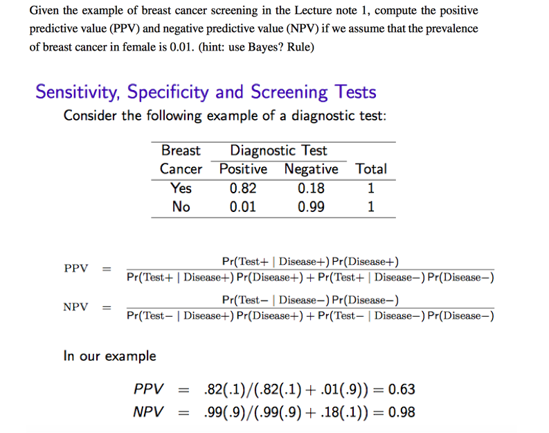 Solved: Given The Example Of Breast Cancer Screening In Th ...