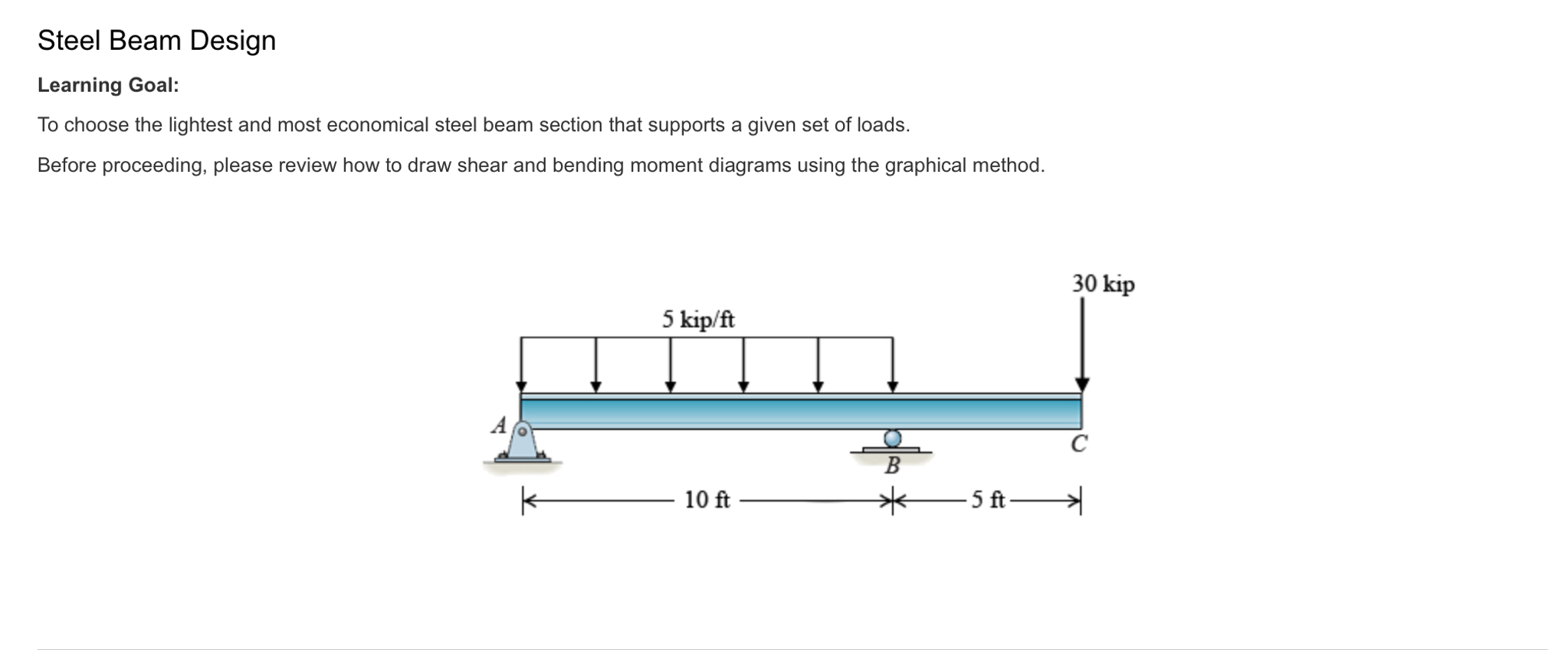 Solved Steel Beam Design Learning Goa To Choose The Light Draw Shear And Bending Moment Diagrams For Cheggcom Question Lightest Most Economical Section That