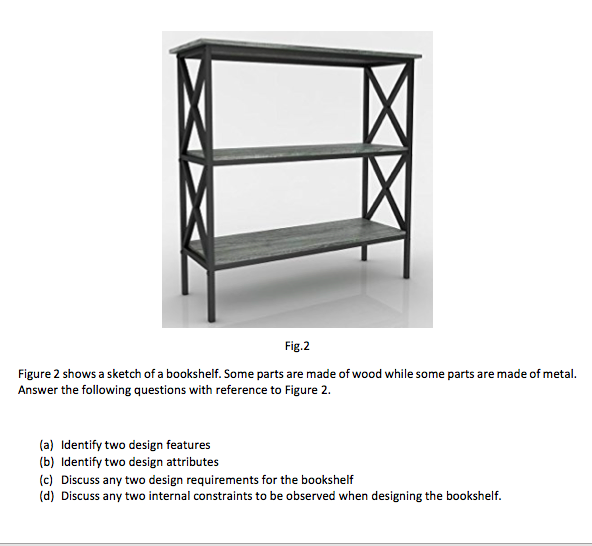 Fig2 Figure 2 Shows A Sketch Of Bookshelf Some Parts Are Made
