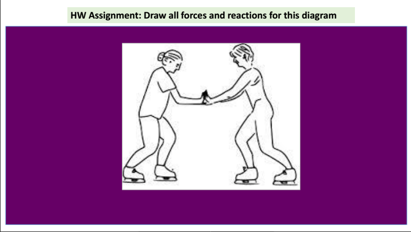 hw assignment Our website is no 1 in assignment and homework help this is preferred destination for various students to get their homework & assignment help taken from.