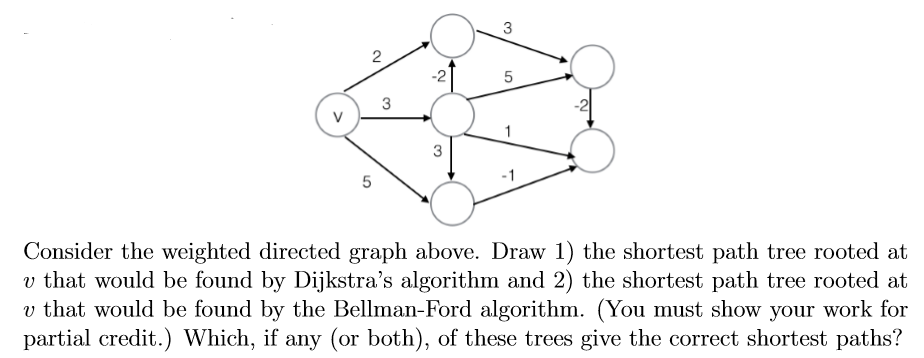Solved Consider The Weighted Directed Graph Above Draw 1