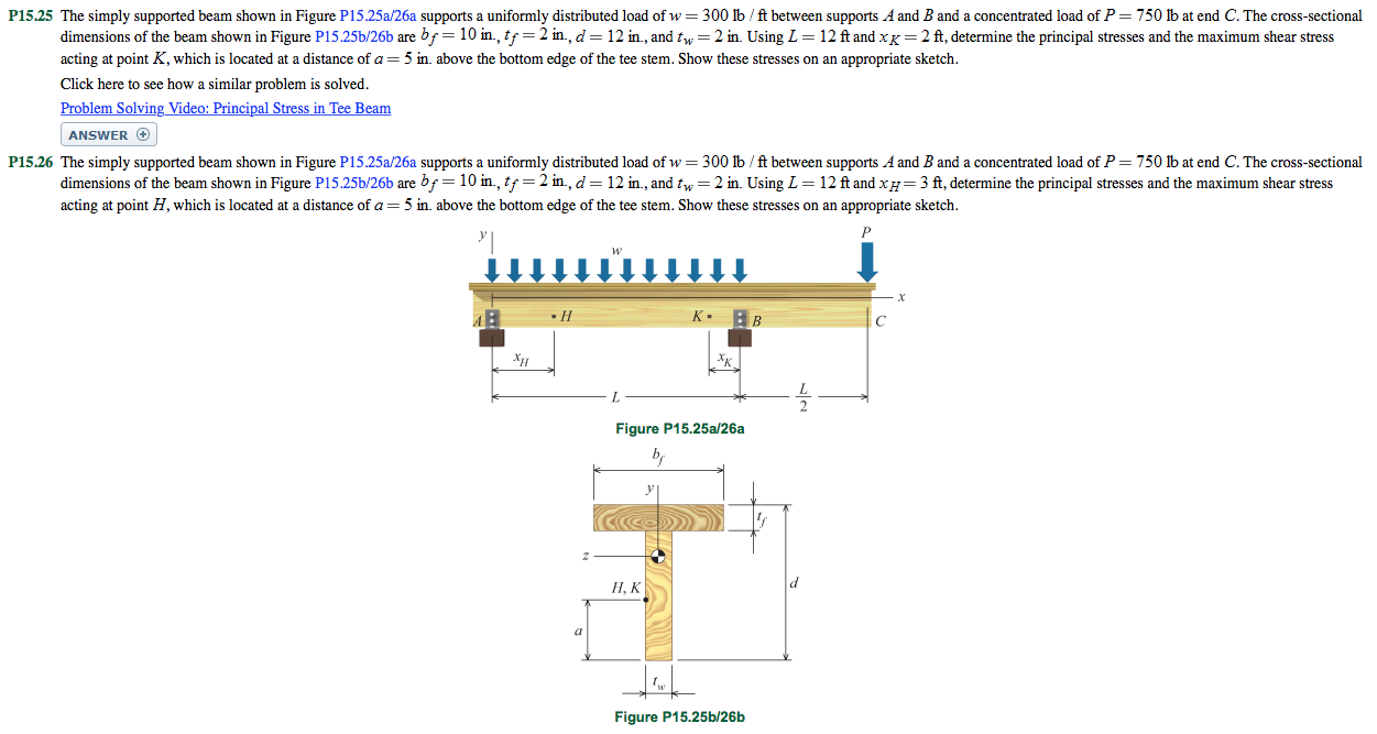 The Simply Supported Beam Shown In Figure P1525a Moment Diagram For Uniformly Distributed Load On