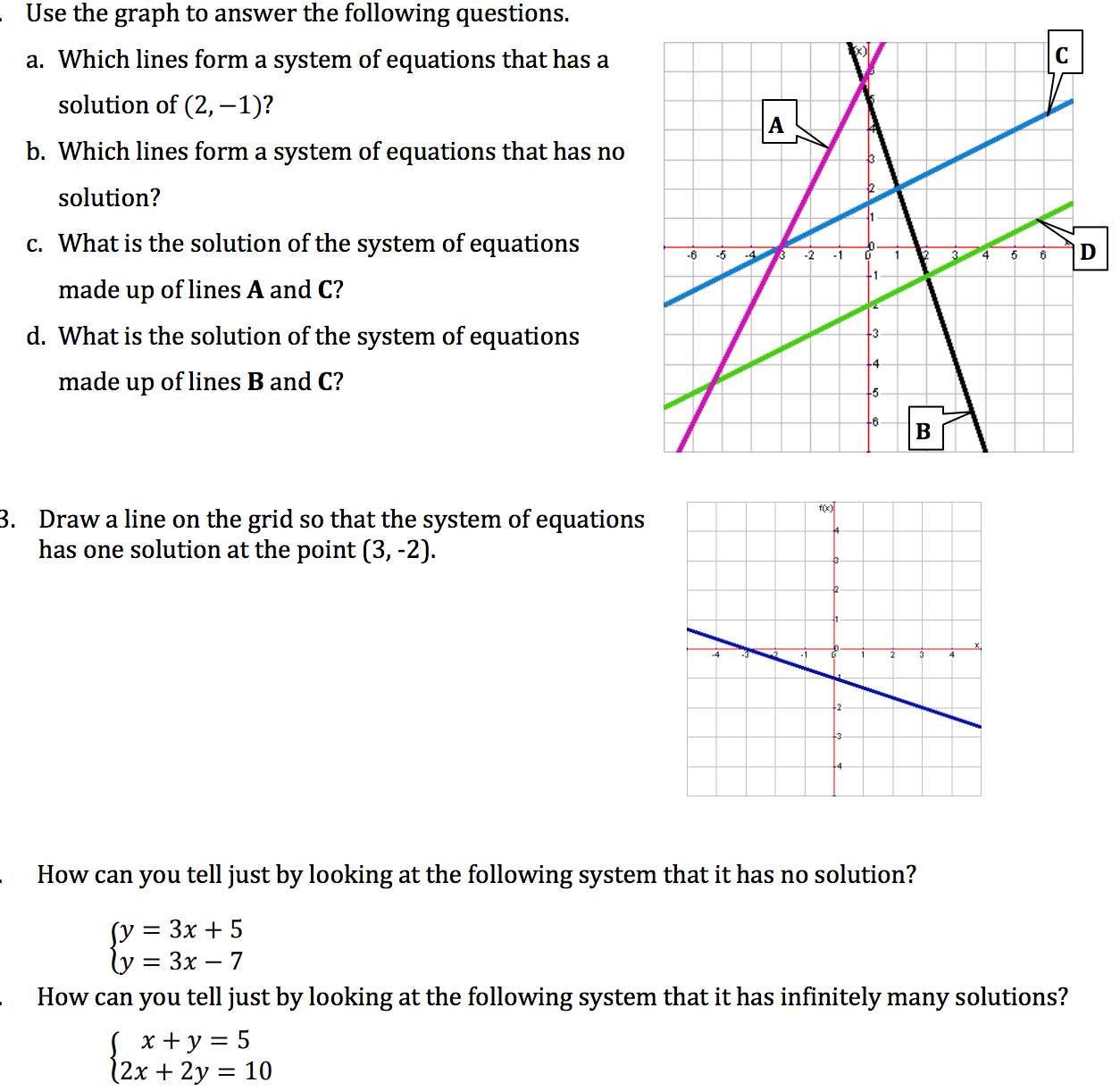 How to solve graphic equations