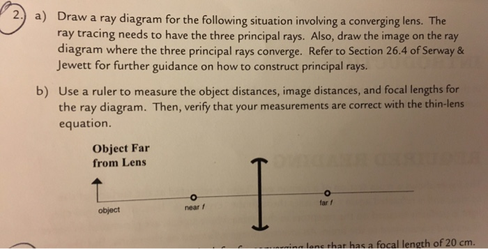 Solved  2   A  Draw A Ray Diagram For The Following Situat