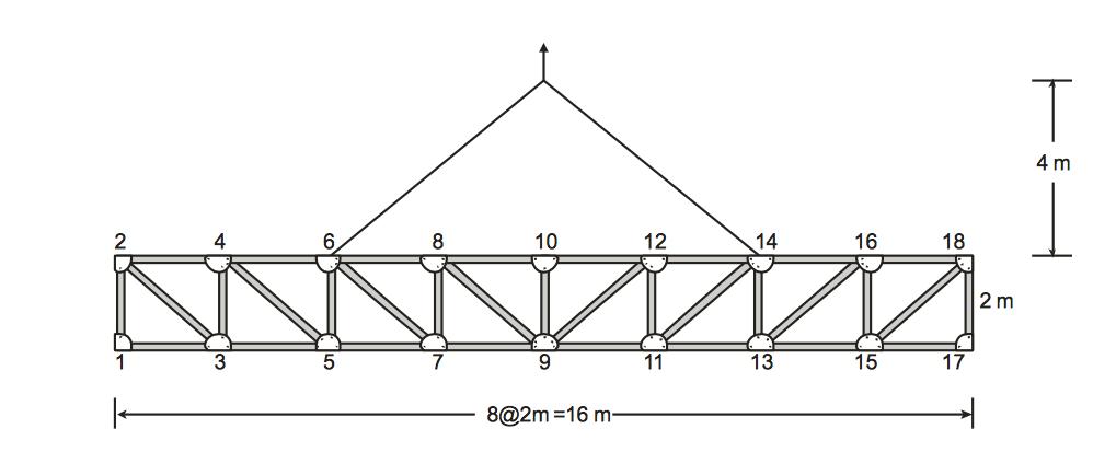 A Parallel Chord Pratt Truss Made Of Steel As Show Chegg