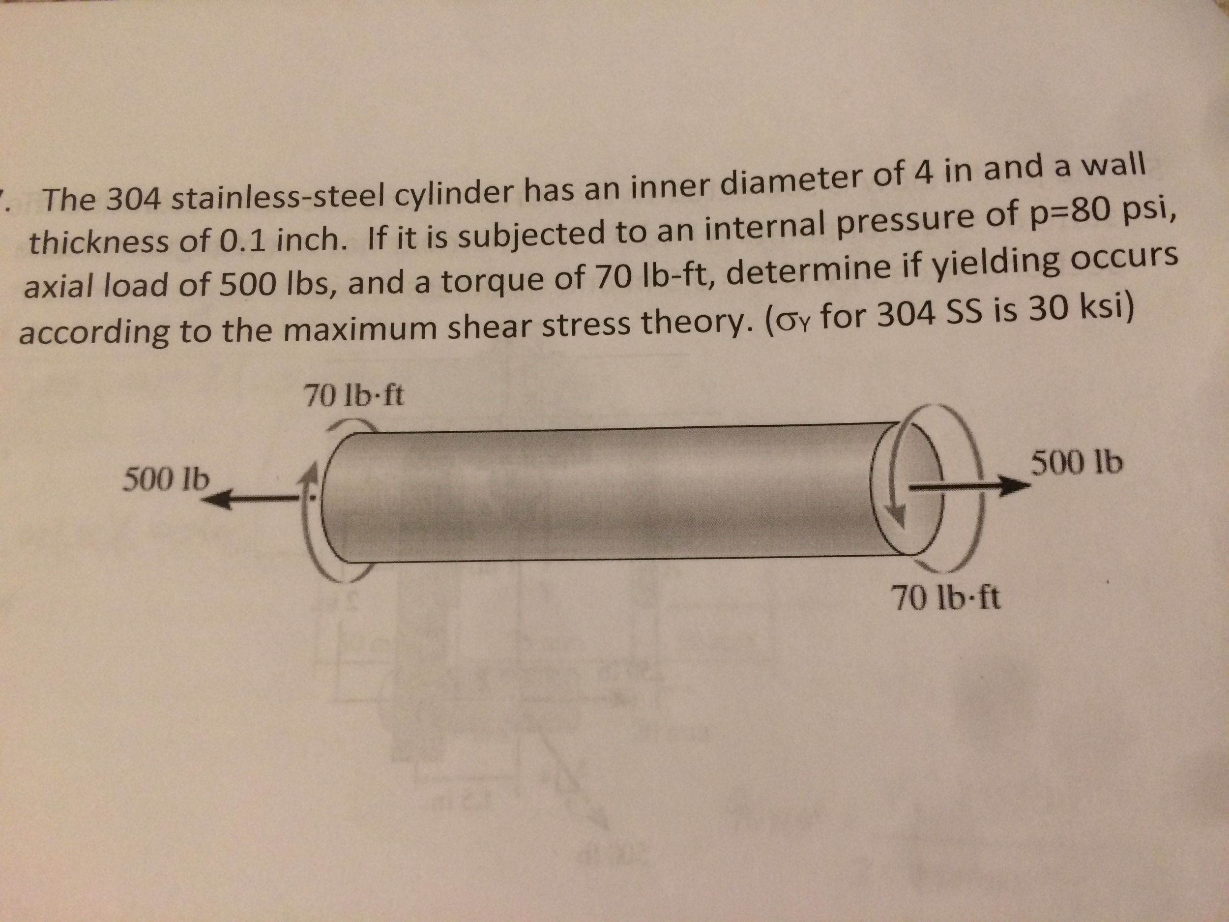 The 304 Stainless-steel Cylinder Has An Inner Diam
