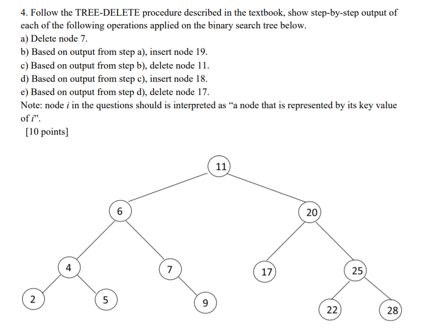 4. Follow the TREE-DELETE procedure described in the textbook, show step-by-step output of each of the following operations applied on the binary search tree below. a) Delete node 7. b) Based on output from step a), insert node 19. c) Based on output from step b), delete node 1 d) Based on output from step c), insert node 18. e) Based on output from step d), delete node 17 Note: node i in the questions should is interpreted as a node that is represented by its key value of i [10 points] 6 20 4 7 17 25 28