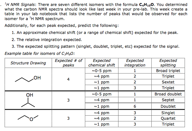 Solved H Nmr Signals There Are Seven Different Isomers W