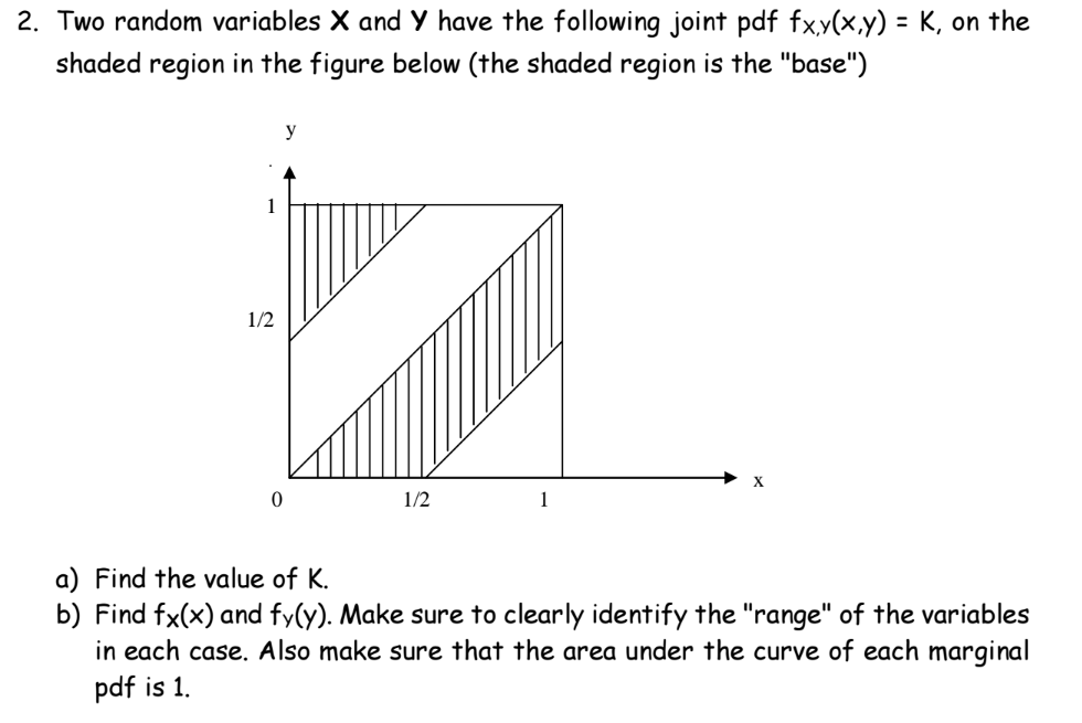 Solved two random variables x and y have the following jo two random variables x and y have the following joint pdf fxyx ccuart Choice Image