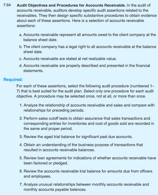 Solved: 7.64 Audit Objectives And Procedures For Accounts