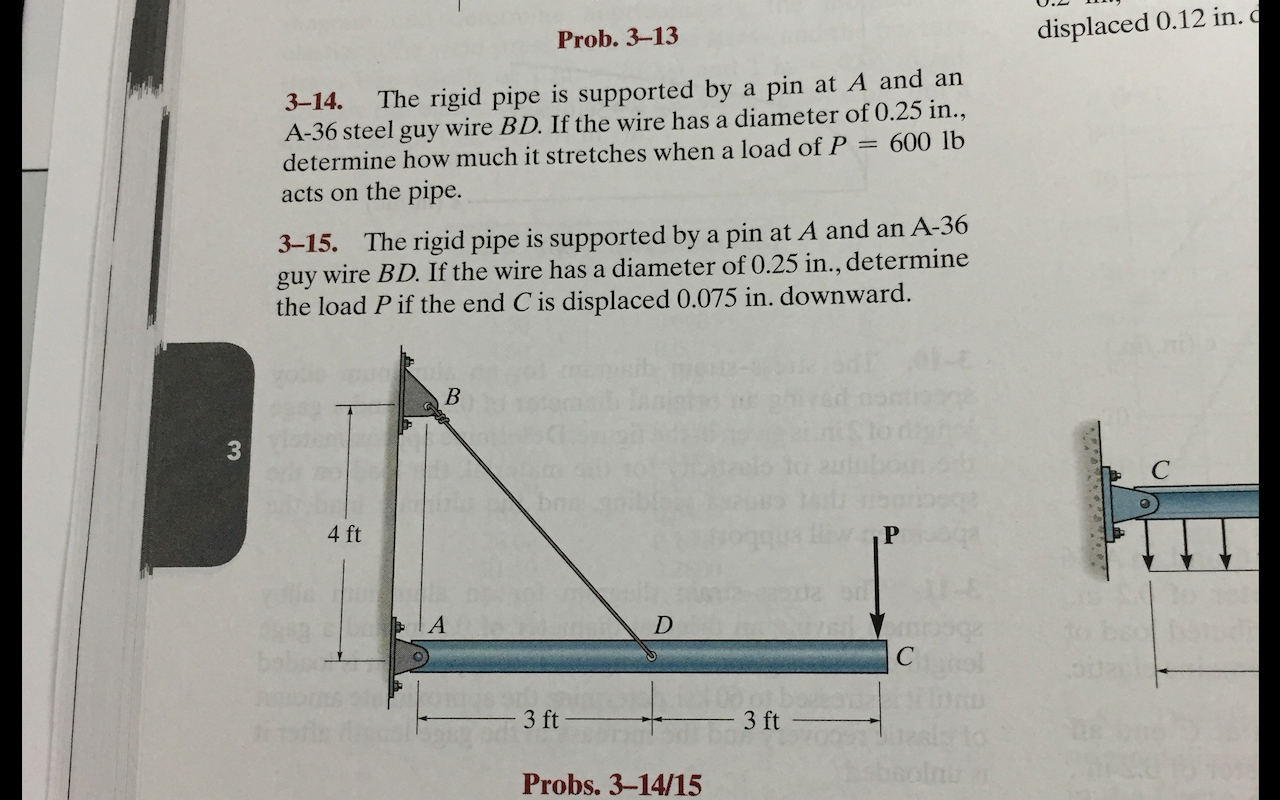 Solved: The Rigid Pipe Is Supported By Pin At A And An A-3 ...