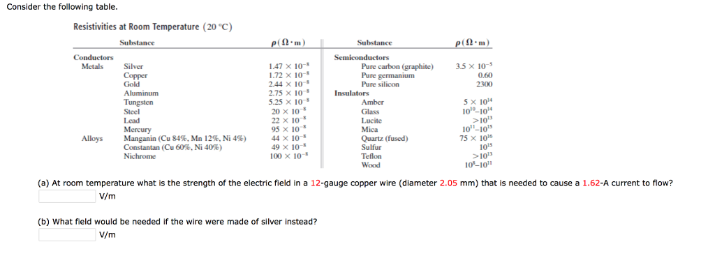 Solved consider the following table at room temperature resistivities at room temperature 20 c s2 keyboard keysfo Image collections