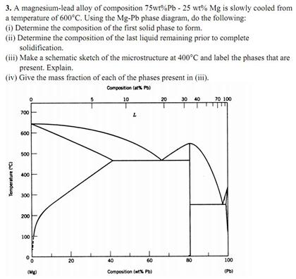 Solved 2 B A Magnesium Lead Alloy Of Composition 75wtp