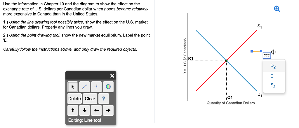 Solved Ignore The Random Yellow Line On The Graph That W