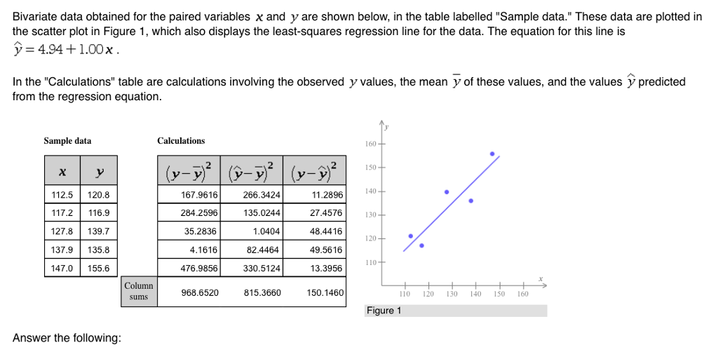 Bivariate data obtained for the paired variables X and y are shown below, in the