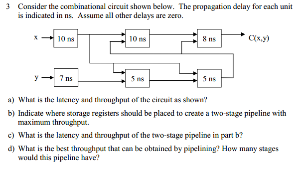 I Know The Following: A) Latency = 38ns Throughput