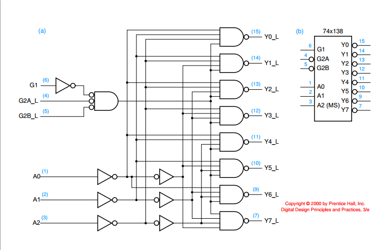 8 1 multiplexer logic diagram solved use a 3 to 8 decoder 74ls138 above and an extern