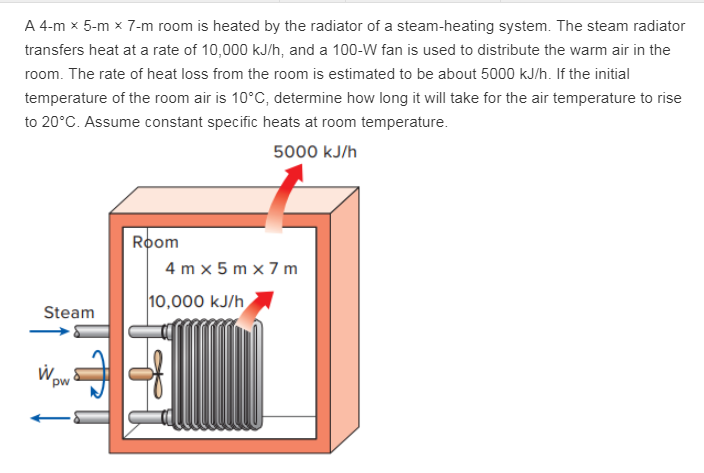 Solved A 4 M X 5 M X 7 M Room Is Heated By The Radiator O