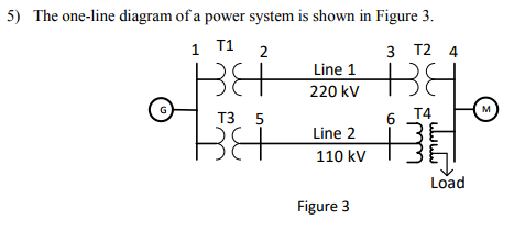 Solved 5 the one line diagram of a power system is shown 5 the one line diagram of a power system is shown in figure 3 ccuart Images