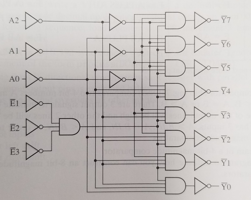 logic diagram for 3 8 decoder solved the 74hc138 is a 3 to 8 decoder with a logic diagr  solved the 74hc138 is a 3 to 8 decoder