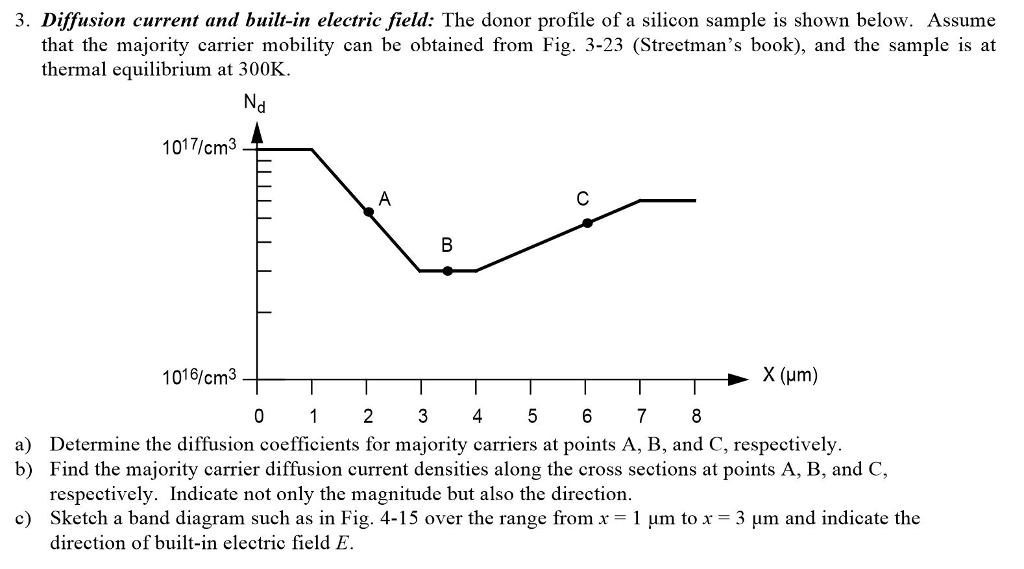3. Diffusion current and built-in electric field: The donor profile of a silicon sample is shown below. Assume that the majority carrier mobility can be obtained from Fig. 3-23 (Streetmans book), and the sample is at thermal equilibrium at 300K Nd 1017/cm3 1016/cm3 X (um) Determine the diffusion coefficients for majority carriers at points A, B, and C, respectively. Find the majority carrier diffusion current densities along the cross sections at points A, B, and C, respectively. Indicate not only the magnitude but also the direction. Sketch a band diagram such as in Fig. 4-5 over the range from x = 1 μrm to x = 3 μm and indicate the direction of built-in electric field E. a) b) c)