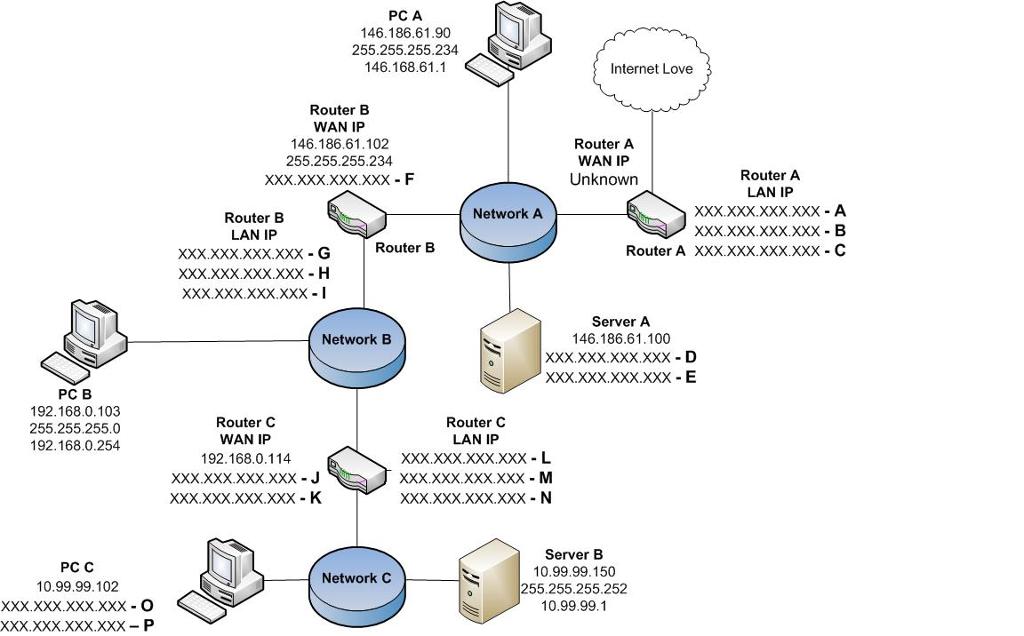 subnet mask diagram wiring diagram rh vw28 vom winnenthal de