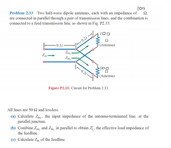 Solved: Two Half-wave Dipole Antennas, Each With An Impeda